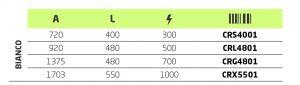 medidas toalleros electricos